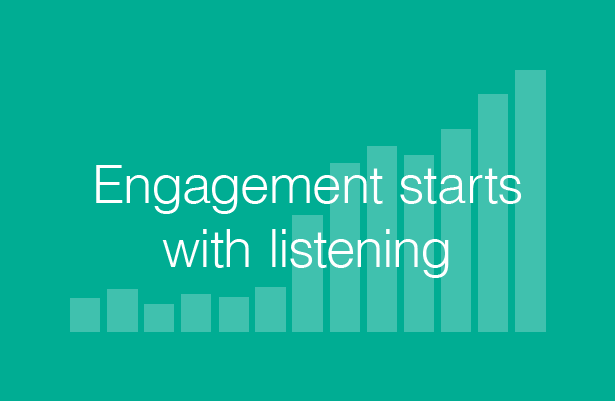 Green image with the words 'Engagement starts with listening', and grey colour bars in the background.